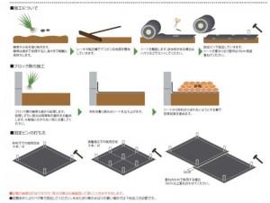 リアリーターフ&防草/砂砂利シートKシート B-Life.s 3